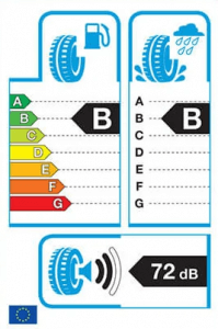 Tyres rating